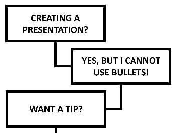 No Bullets Alternatives in PowerPoint — 01