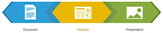 Slidedocs