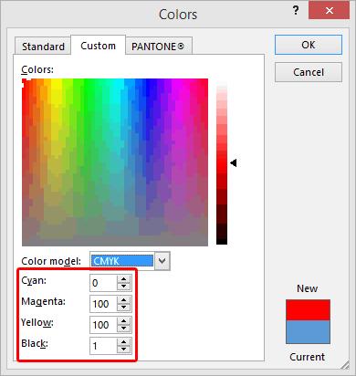 Color Models: CMYK