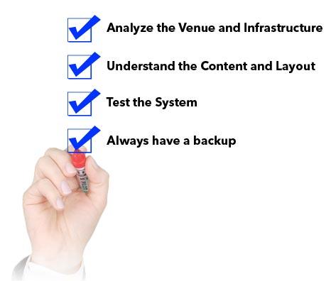Checklist for Delivering Presentations