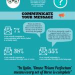 Walkerstone Poster Presentation Checklist