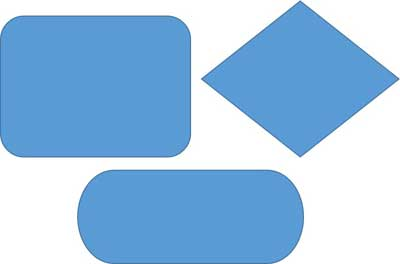 Flowchart Symbols: What They Represent?