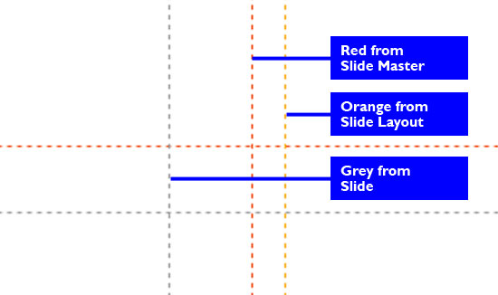 Hierarchical Guide Options in PowerPoint 2016 for Windows
