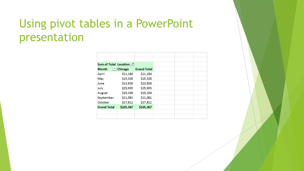 Pivot Table updated in PowerPoint