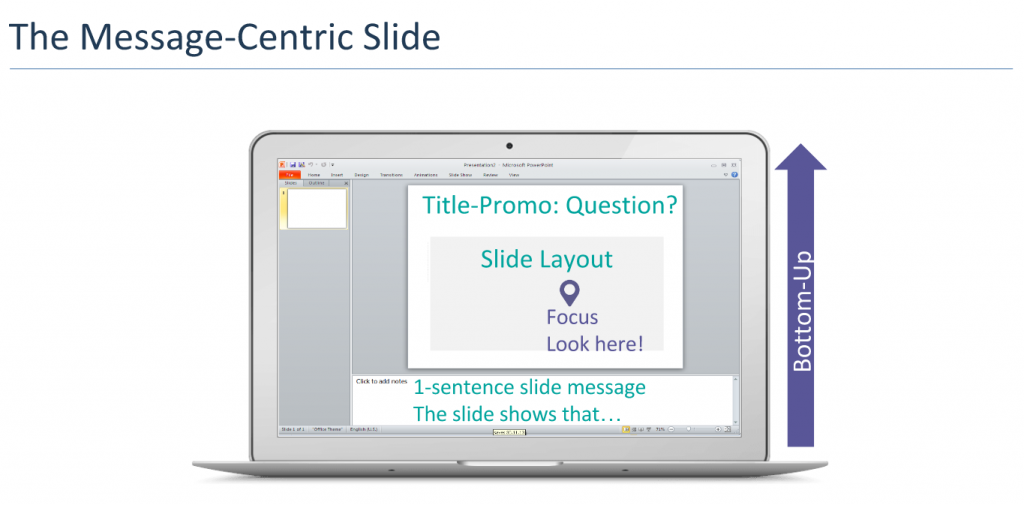 Message-Centric Slide
