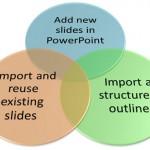 Creating New Slides: Three Ways in PowerPoint