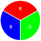 Color: RGB