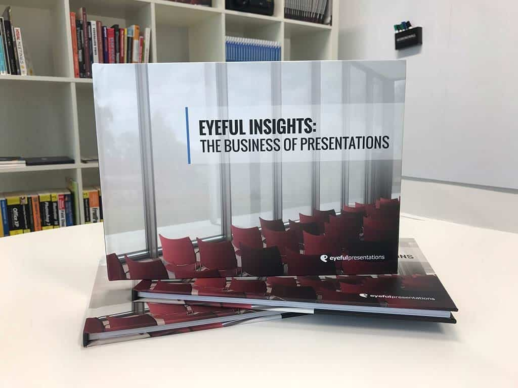 Eyeful Insights