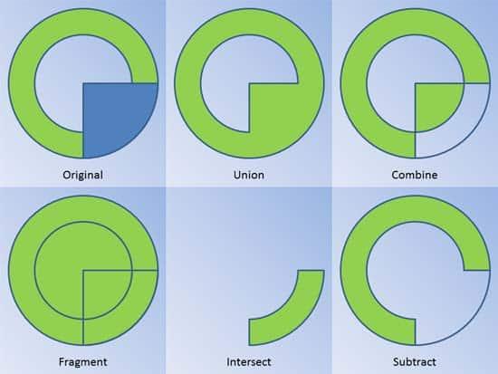 Merge Shape Commands in PowerPoint