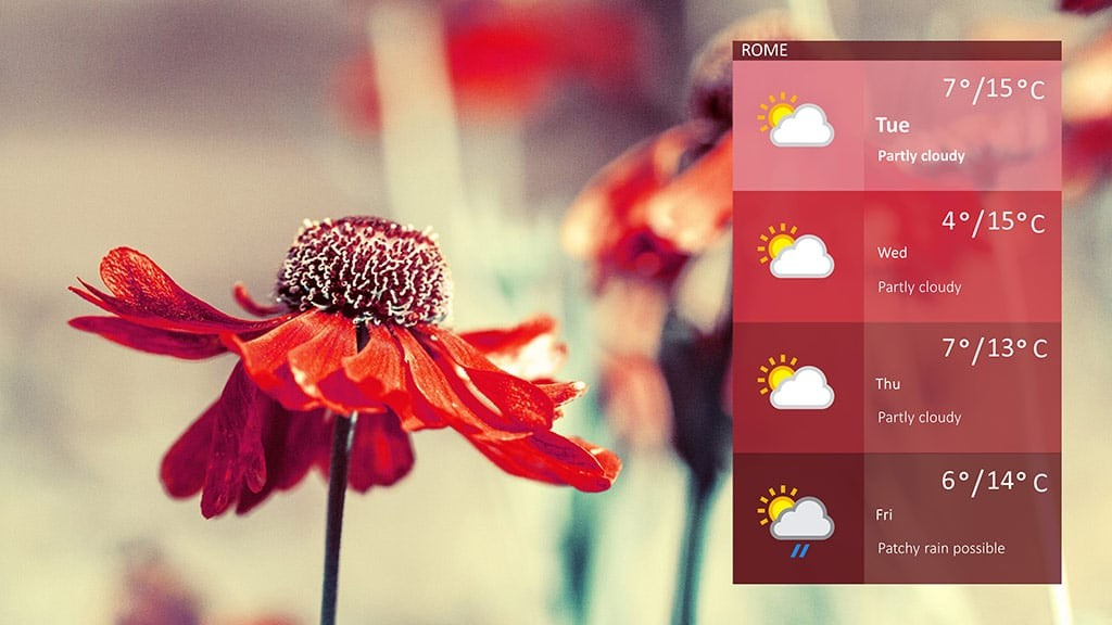 PresentationPoint Previous Weather Template
