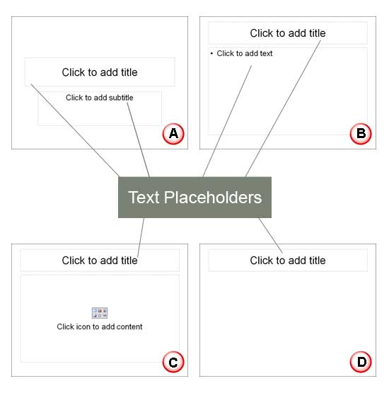 Text Placeholders vs. Text Boxes in PowerPoint 365 for Mac