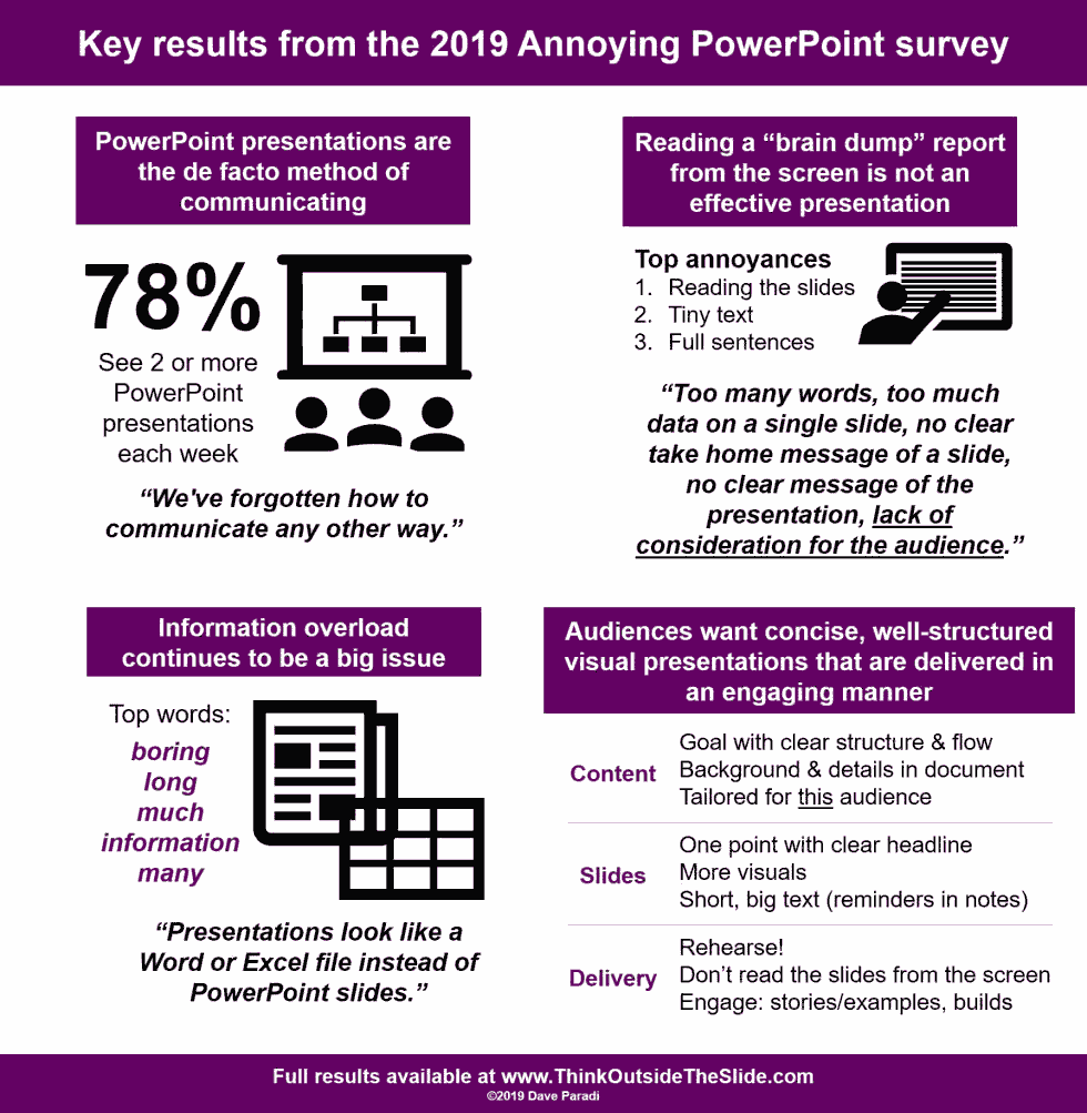 2019 Survey Summary Infographic v3