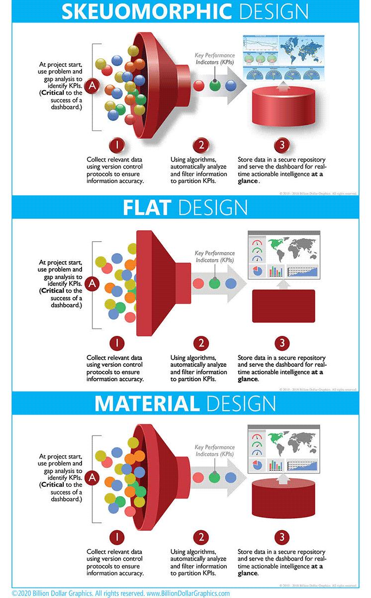 Mike Material Design