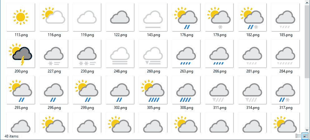 DataPoint Weather in PowerPoint colored weather icon set