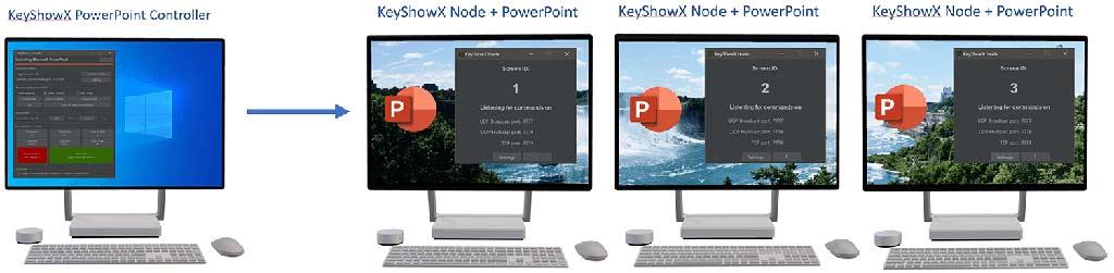 KeyShowX Node app