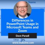 Differences in PowerPoint Usage in Microsoft Teams and Zoom: Conversation with Dave Paradi